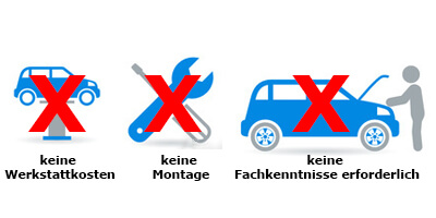Montage CarPro-Tec GPS Plus
